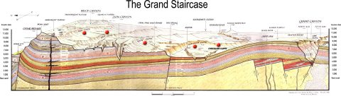 Grand Staircase geology