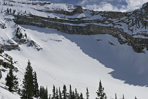 North Cirque Box Elder Peak